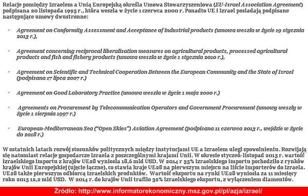1-e03_info_ekonom_msz_ue_izrael-wcf-opis-767-w