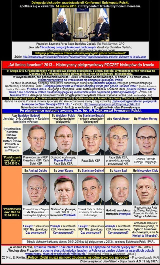 poczet_biskupow_pielgrzymkowy_2013_do_izraela_kompletny_plus-800-w